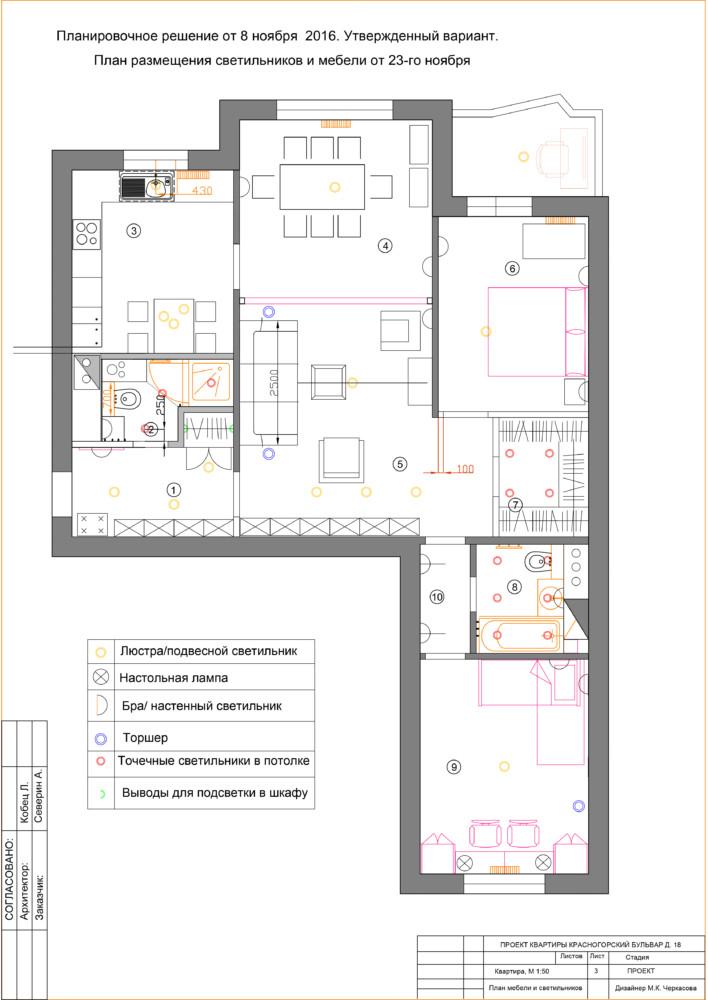 План размещения светильников и мебели.
